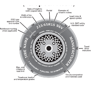 professionals for tire repairing