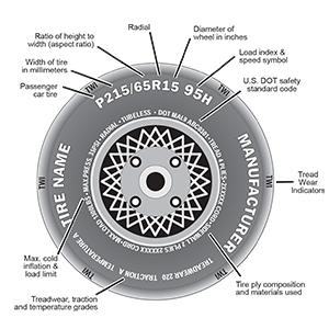 Expert technicians for tire repairing